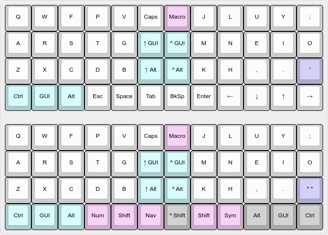 Limiting keyboard use to only easy-to-reach keys - General